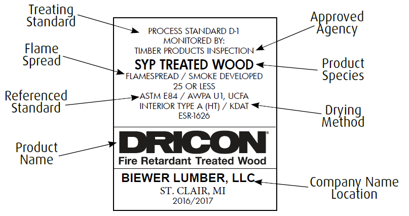 Fire Rated (Dricon)
